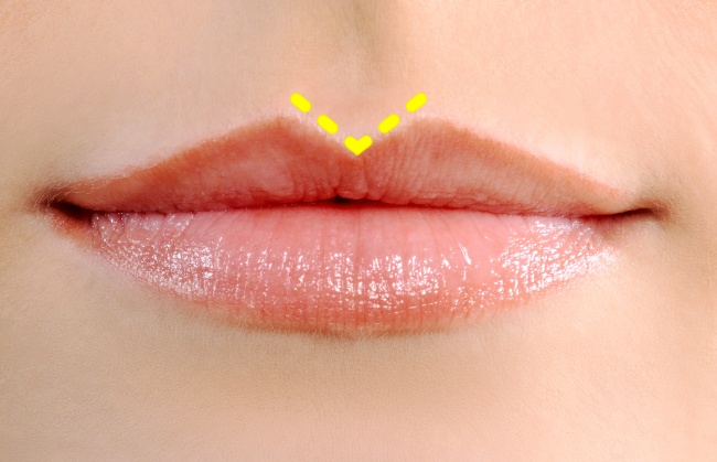 Lips shape determine personality
