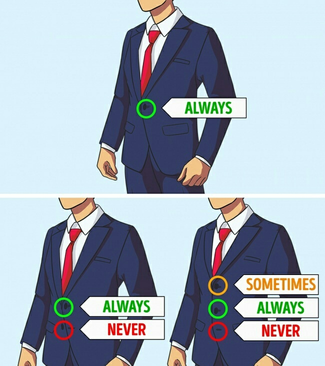 Dressing rules according to personality